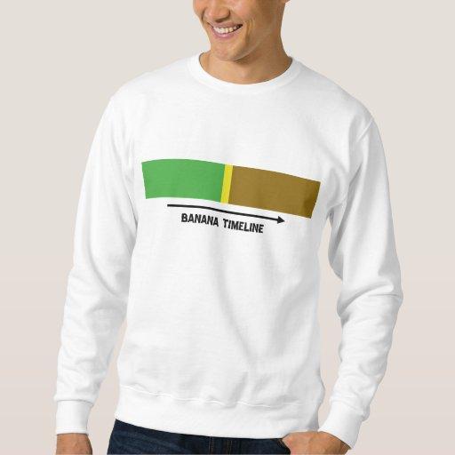 Banana Timeline Sweatshirt