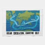 Banda transportadora de la circulación del océano  toallas