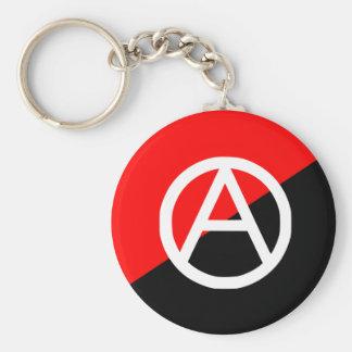 Bandeira anarquismo keychain