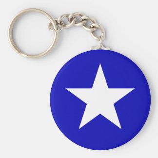Bandera azul de Bonnie Llavero Redondo Tipo Pin