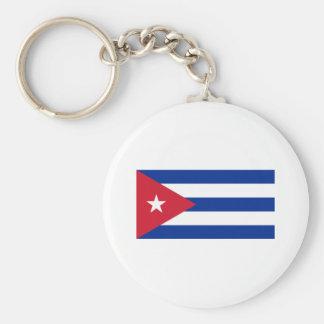 Bandera de Cuba Llavero