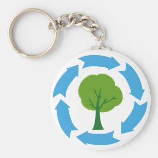 Bandera de Eco con el árbol verde Llaveros