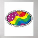 Bandera de LGBT Posters