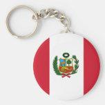 Bandera de Perú Llavero