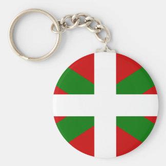 Bandera País Vasco euskadi Llavero Redondo Tipo Pin