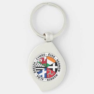 Banderas célticas de las naciones llavero plateado en forma de espiral