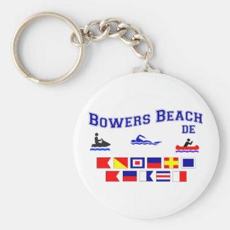 Banderas de señal del DE de la playa de las glorie Llavero Redondo Tipo Pin