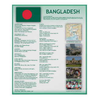 Bangladesh Posters