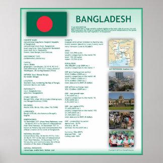 Bangladesh Print
