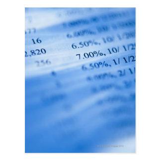 Banking charts postcard