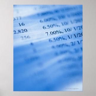 Banking charts poster