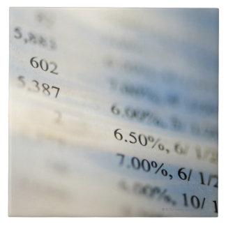 Banking statements tile