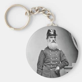 Barba impresionante de la guerra civil, 1860s llavero redondo tipo pin
