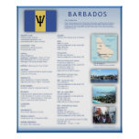 Barbados Posters