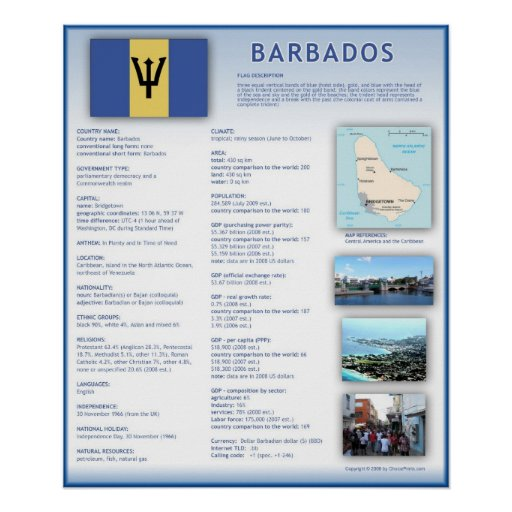 Barbados Posters