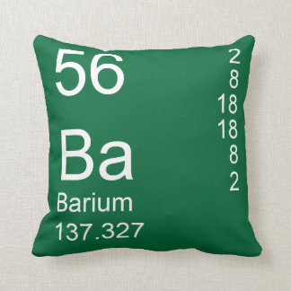 Barium Throw Pillows
