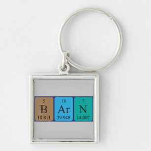 Chemistry elements periodic table words keychains zazzle barn periodic table name keyring urtaz Gallery