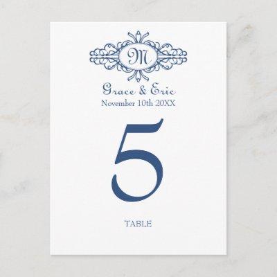 Wedding Table Number Card Antique / Vintage Frame Postcard from
