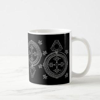 Barrett Diagram Coffee Mug