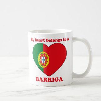 Barriga Taza Clásica