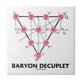 Baryon Decuplet (la física de partícula) Teja Cerámica