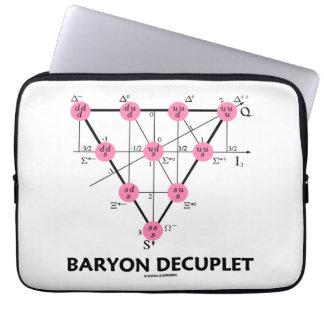 Baryon Decuplet (la física de partícula) Mangas Portátiles