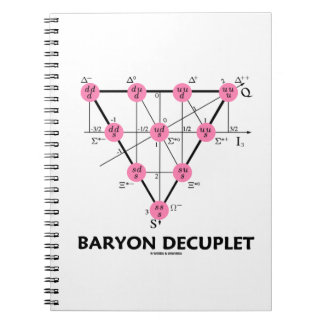Baryon Decuplet (la física de partícula) Libros De Apuntes