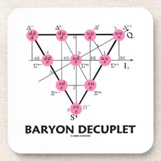 Baryon Decuplet (la física de partícula) Posavasos De Bebida