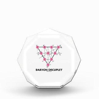 Baryon Decuplet (la física de partícula)
