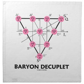 Baryon Decuplet (la física de partícula) Servilletas Imprimidas