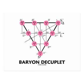 Baryon Decuplet (la física de partícula) Postales