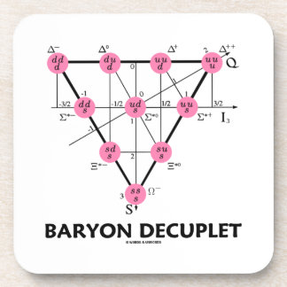 Baryon Decuplet (Particle Physics) Drink Coasters