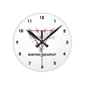 Baryon Decuplet (Particle Physics) Round Clock