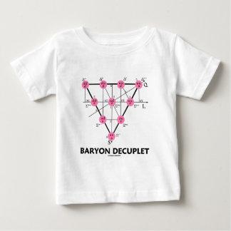 Baryon Decuplet (Particle Physics) Tee Shirts