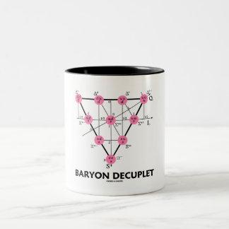Baryon Decuplet (Particle Physics) Two-Tone Coffee Mug