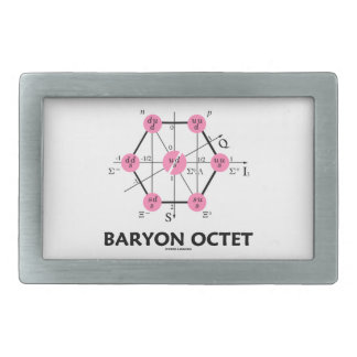 Baryon Octet (Particle Physics) Belt Buckle