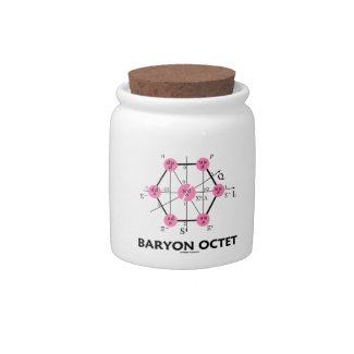 Baryon Octet (Particle Physics) Candy Dishes