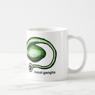 Basal Ganglia Mug