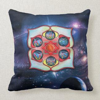 Base Chakra Throw Pillow