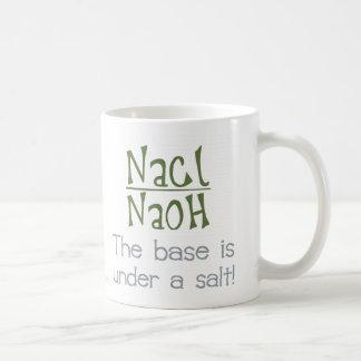 Base under a salt coffee mug