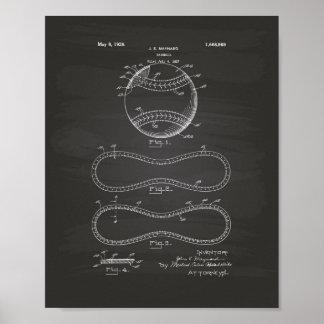 Baseball 1928 Patent Art - Chalkboard Poster
