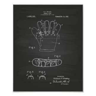 Baseball Glove 1922 Patent Art - Chalkboard Poster