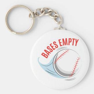 Bases Empty Key Chains