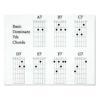 Basic Dominant Seventh Chords Card