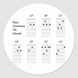 Basic Dominant Seventh Chords Classic Round Sticker