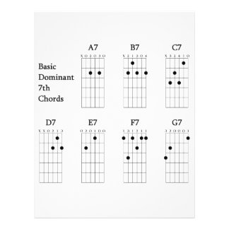 Basic Dominant Seventh Chords Flyer