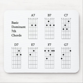 Basic Dominant Seventh Chords Mouse Pad