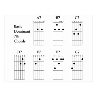 Basic Dominant Seventh Chords Postcard