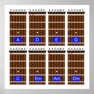 Basic Guitar Chord Poster