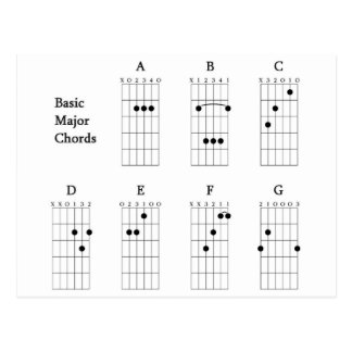 Basic Major Chords Postcard